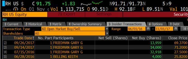 03 - Friedman buys