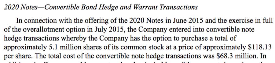 14 - 2020 bond hedge