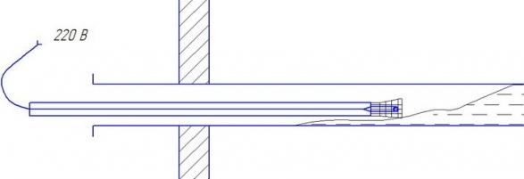 Кәріз құбырын қазандықпен жібіту схемасы