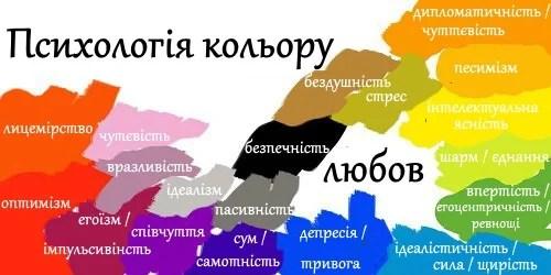 Психологія кольору