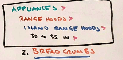 Photo of hand drawn breadcrumbs example.