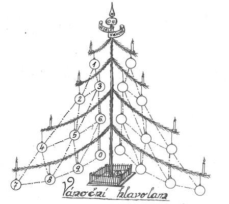 Vánoční hlavolam - stromeček