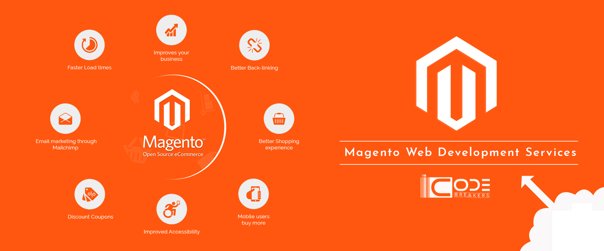 Uplift Your E-Commerce RoI With Magento Framework