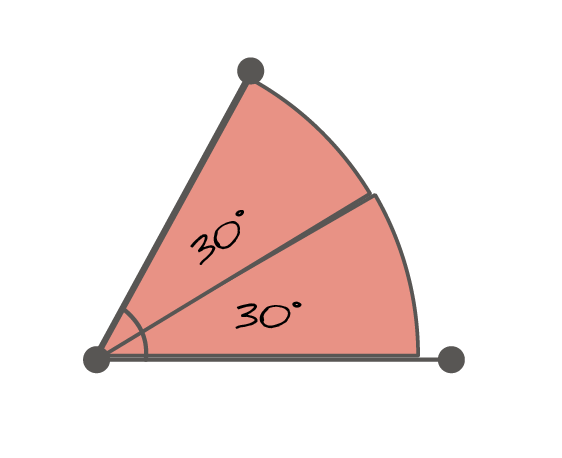 use more than one angle wedge to measure angle