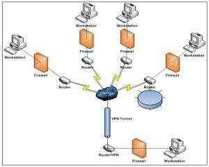 VPN Solution with PoPTop  Samba, FTP and WWW | UnixLinux
