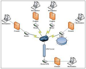 UnixLinux How To | UnixLinux Tutorial Site