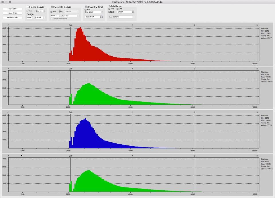 BW-MCE-0202201801-I000 - Detailed Histogram Data