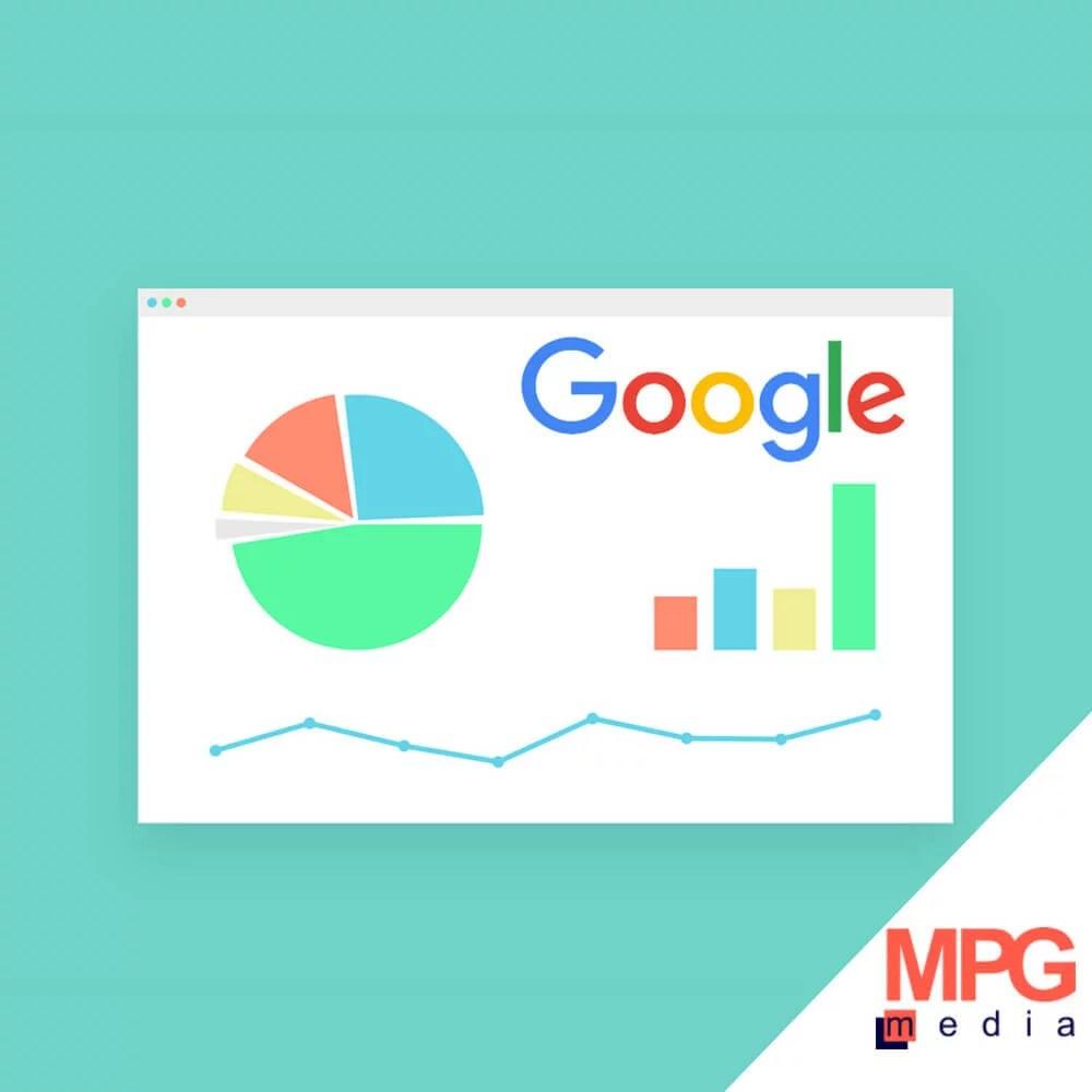 Reklama Google Adwords