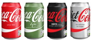 coke images