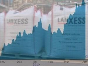 LANXESS представит продукцию на Европейской выставке композитных материалов и технологий-2010. Новости индустрии полимеров и композитов на MPlast.by