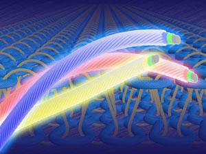 luminescent-fiber