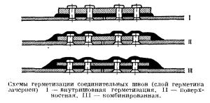 схема герметизации соединительных швов