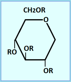 Общая формула твинов