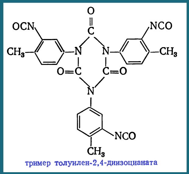 изоцианаты