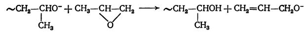 ненасыщенные концевые группы макромолекул полипропиленоксида