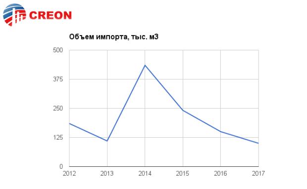 """Итоги конференции """"Гелий 2016"""""""