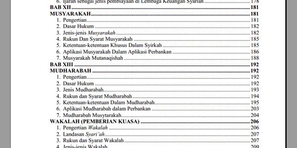 Fikih Muamalah Kontemporer