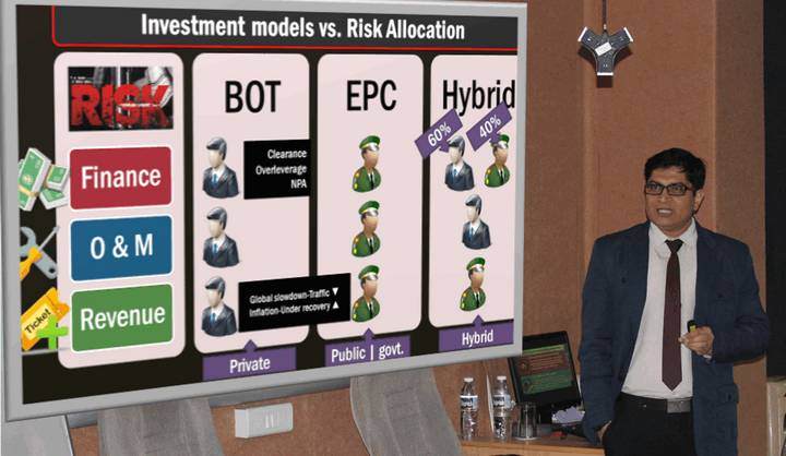 ML5-P2-Hybrid Annuity, Swiss Challange Investment-Models for GS3 UPSC Mains exam
