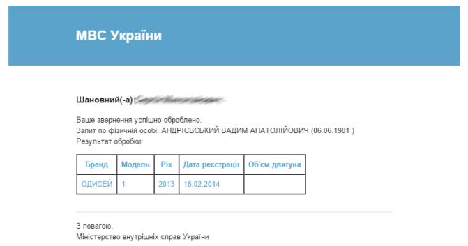 Андрієвський Вадим Анатолійович