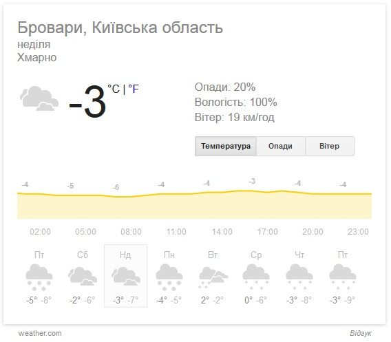 погода_08.01.2015