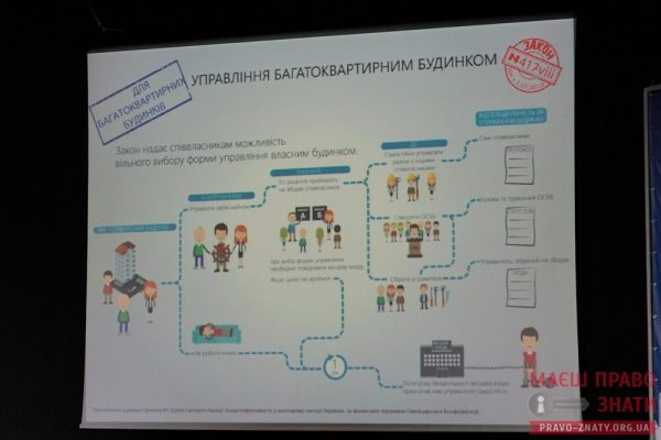 Форум ОСББ (2)