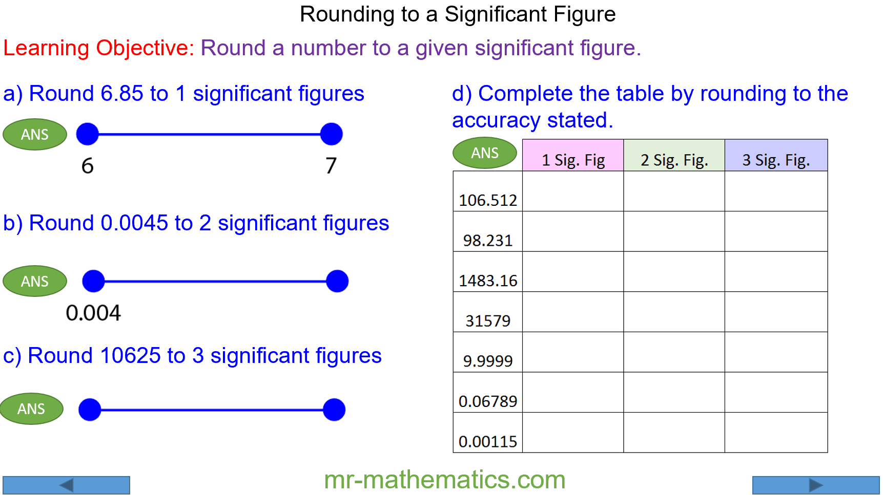 Rounding To A Significant Figure