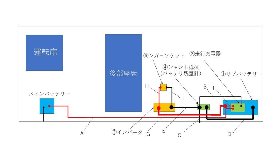 配線図with電流計