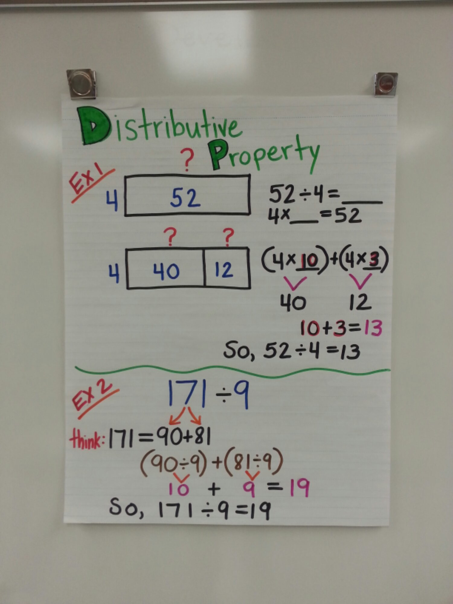 Distributive Property Mrstynunez