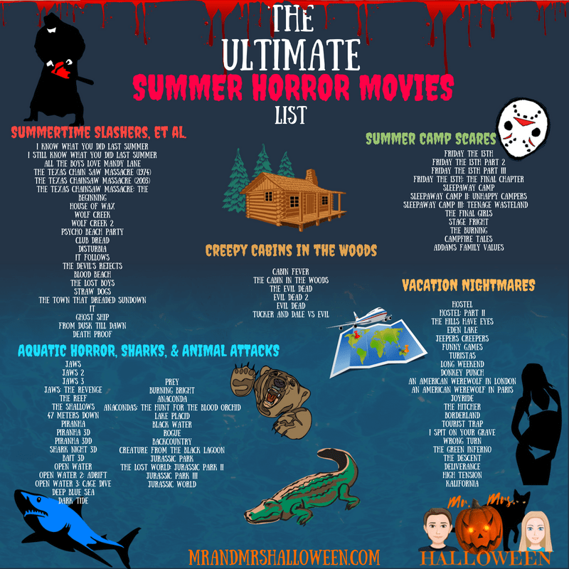 The Ultimate Summer Horror Movies List