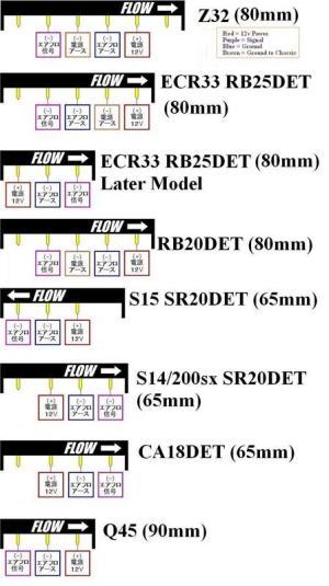 Nissan MAF  AFM Pinout Guides – CA18 SR20 Q45 Z32 S13 S14