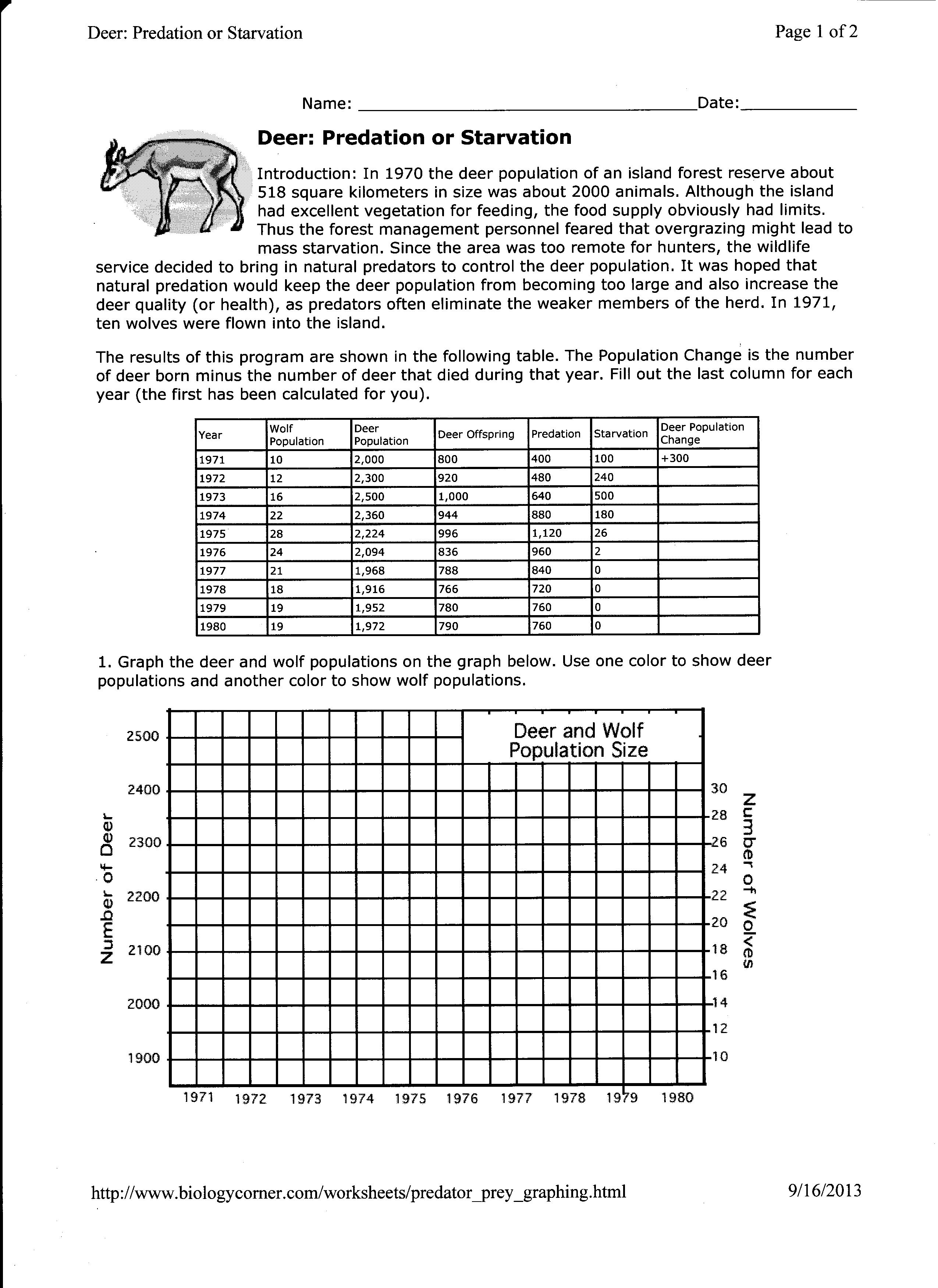 Kaibab Deer Population Worksheet
