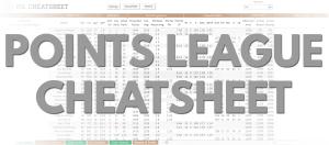 Points-League-Cheatsheet