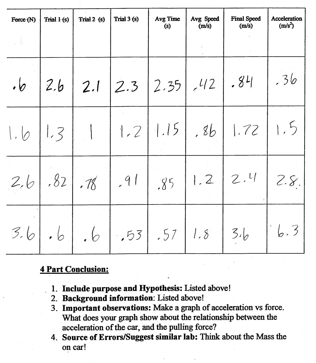 Cat In The Hat Graphing Worksheet