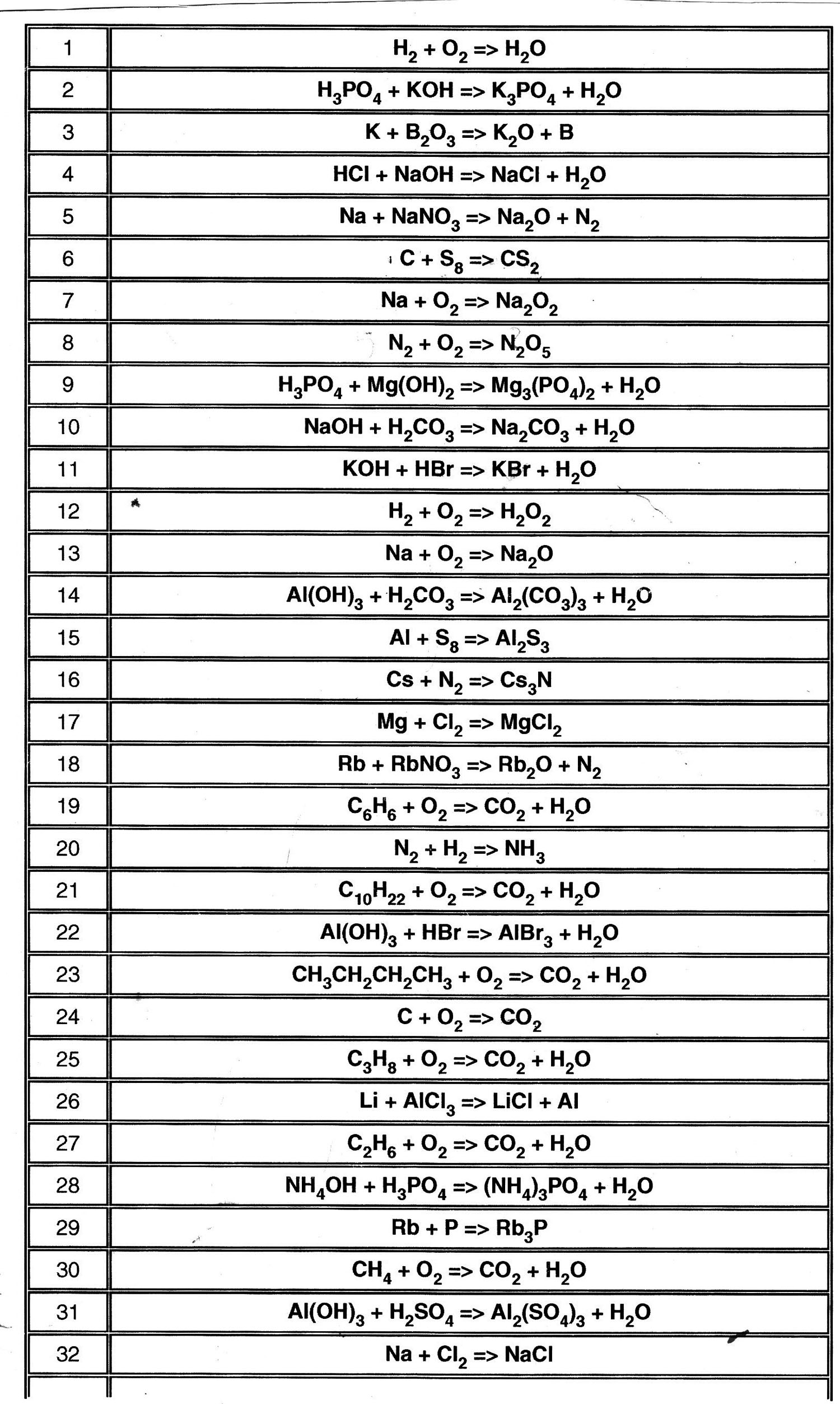 9 Grade Physical Science Worksheet