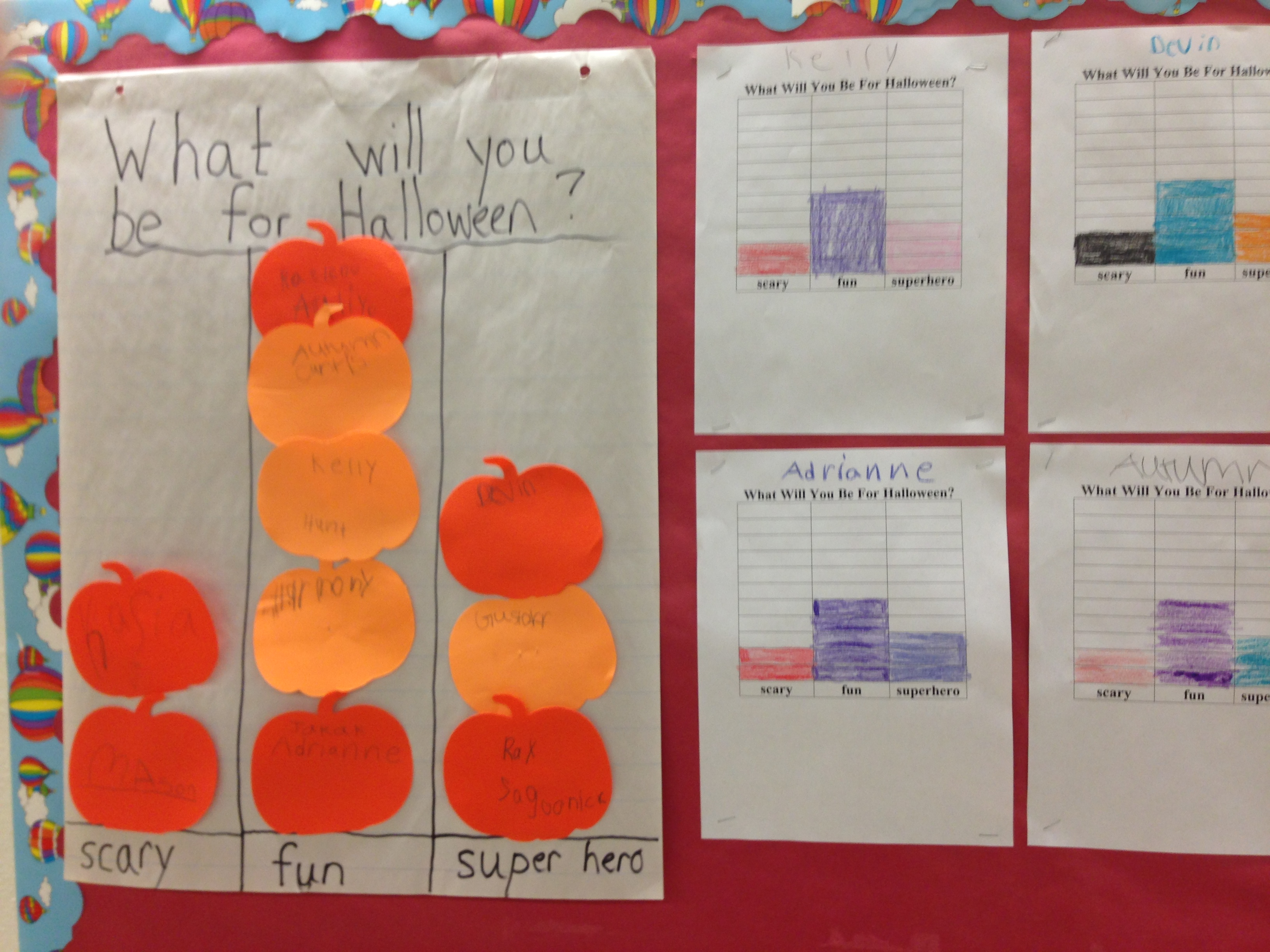 What Will You Be For Halloween Bar Graph