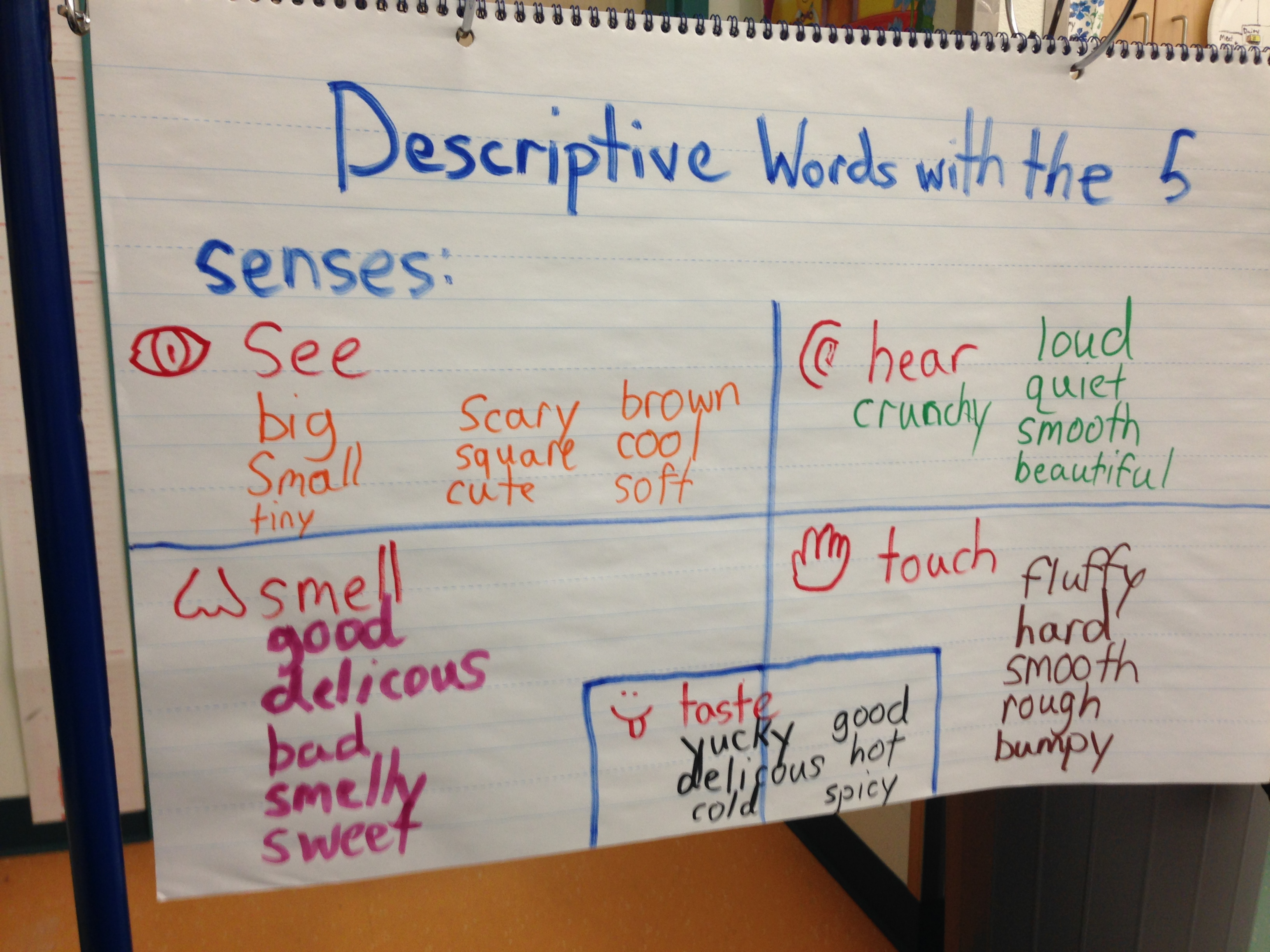 Describing Words Using The 5 Senses