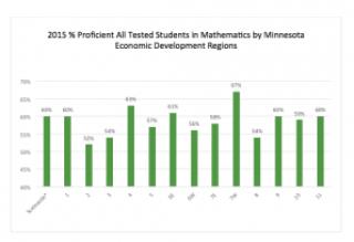 MCA_Math_Chart_2015