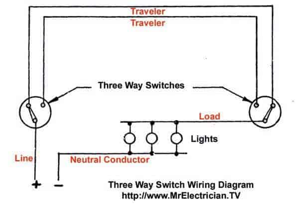 3way switch wiring diagrams