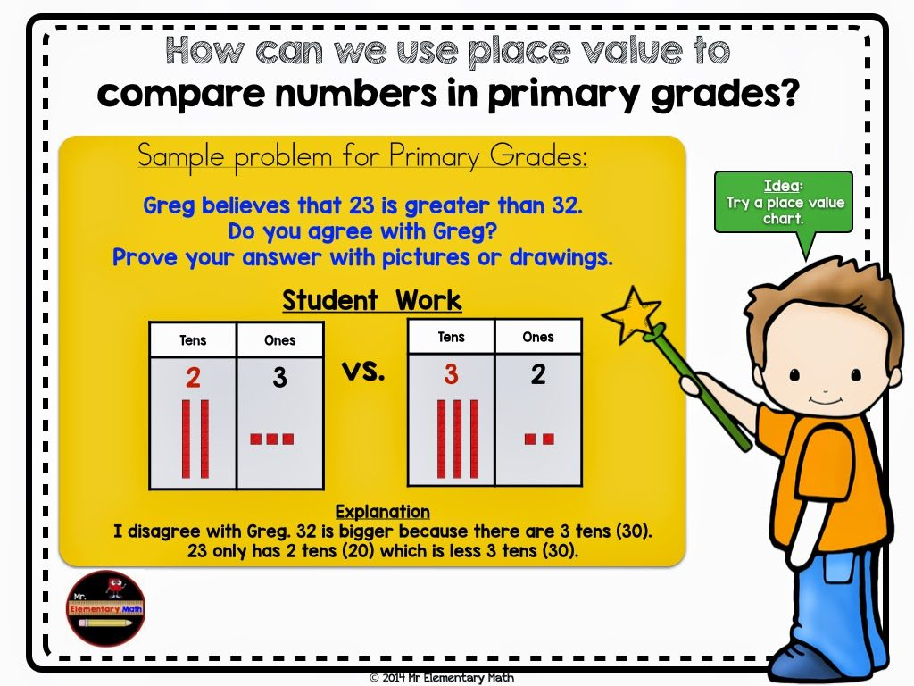 Compare Numbers In A Set Worksheet