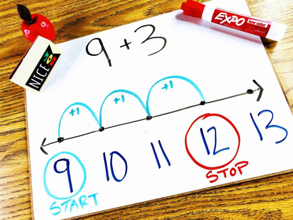 The Counting On Strategy For Addition