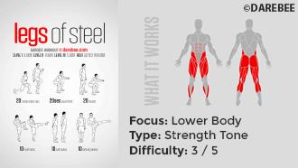 #PreGaming Panel DAREBEE Legs of Steel