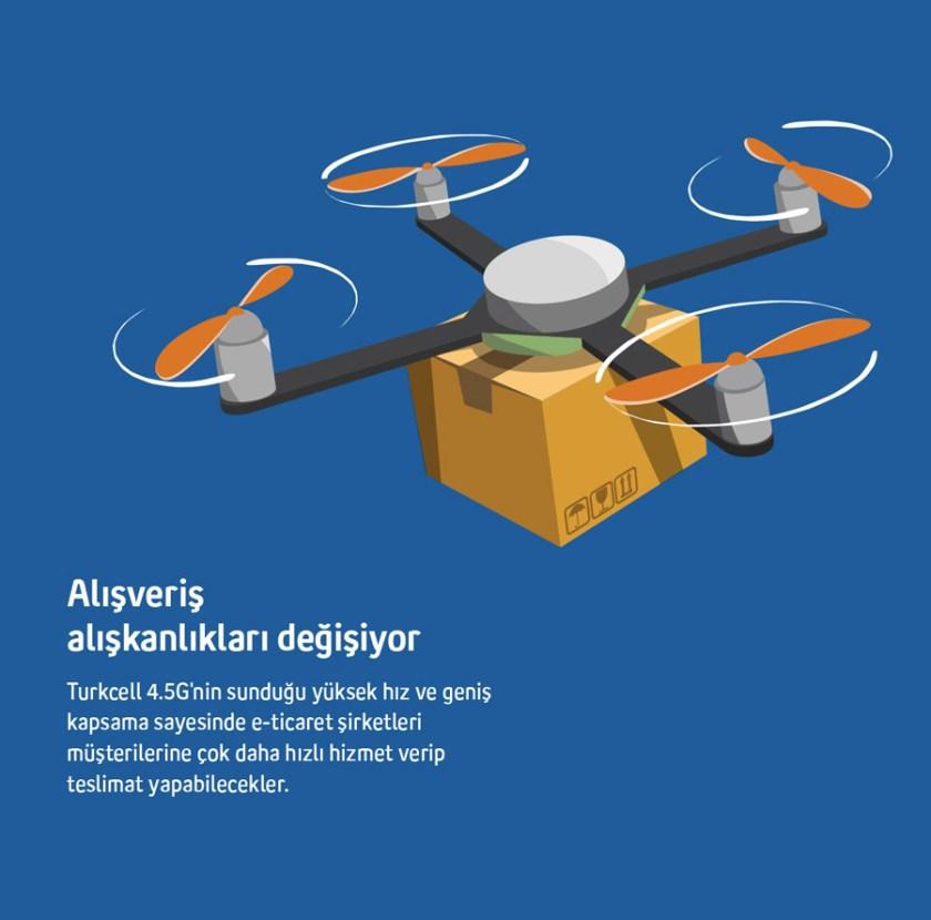 alisveris-turkcell-
