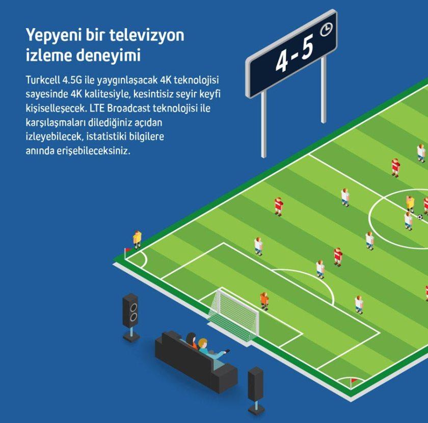 televizyon-turkcell-
