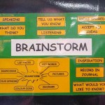 Inquiry Model - Brainstorm