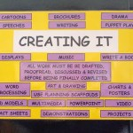 Inquiry Model - Creating