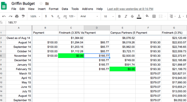Debt Excel Template from i1.wp.com