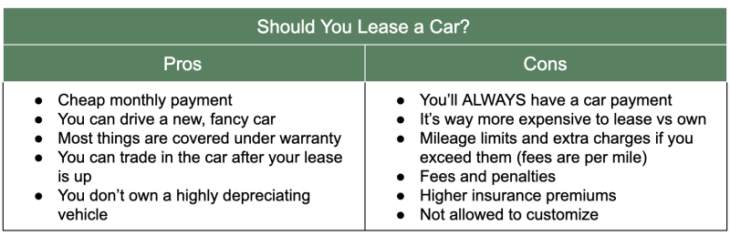 Pros and cons table of leasing a car