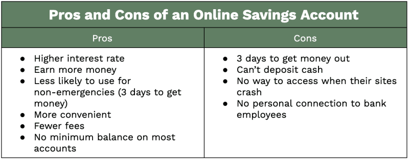 Pros and Cons when you switch to an online savings account