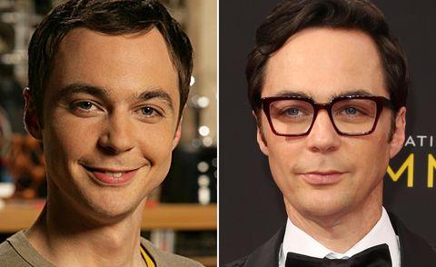 Actor Who Plays Raj In Big Bang Theory