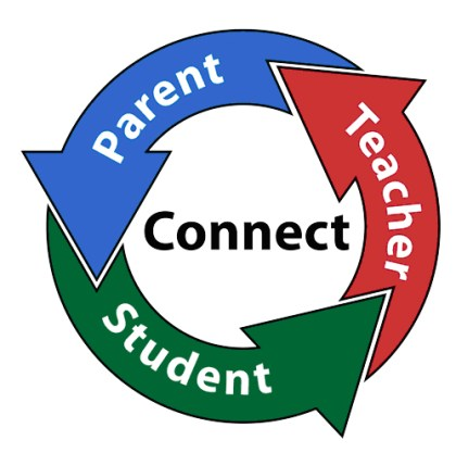 relationship between professional development and student learning